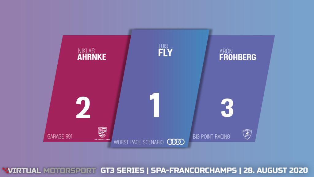 Assetto Corsa Competizione VMS GT3 Series Liga Spa-Francorchamps Podium
